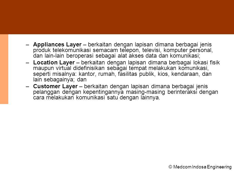 Appliances Layer – berkaitan dengan lapisan dimana berbagai jenis produk telekomunikasi semacam telepon, televisi, komputer personal, dan lain-lain beroperasi sebagai alat akses data dan komunikasi;