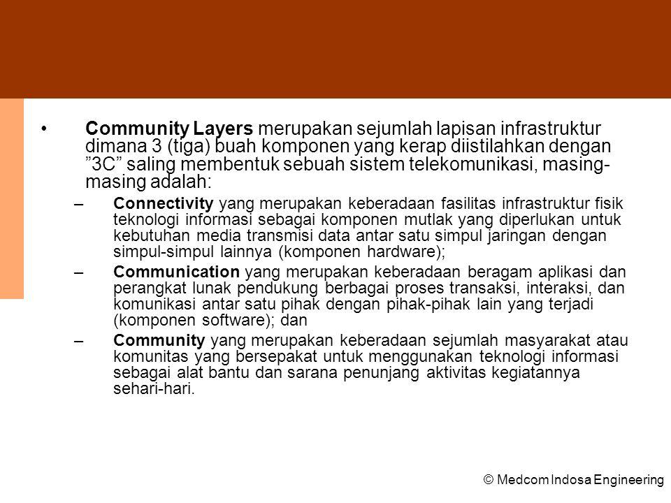 Community Layers merupakan sejumlah lapisan infrastruktur dimana 3 (tiga) buah komponen yang kerap diistilahkan dengan 3C saling membentuk sebuah sistem telekomunikasi, masing-masing adalah: