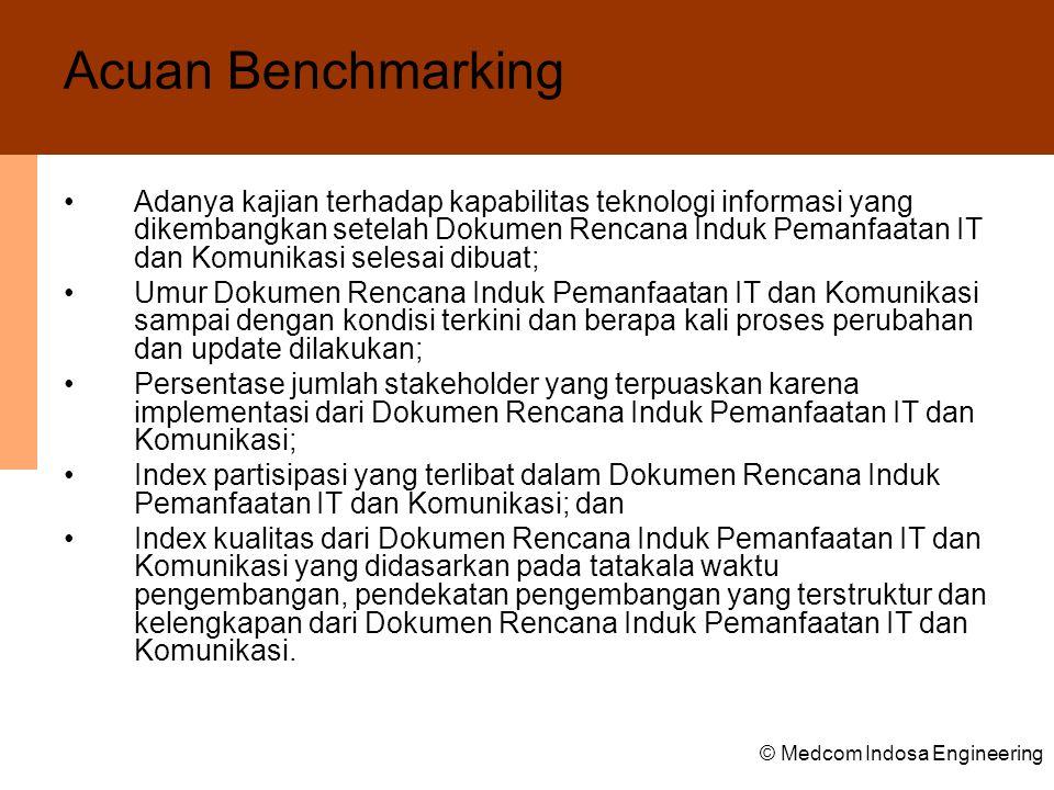 Acuan Benchmarking