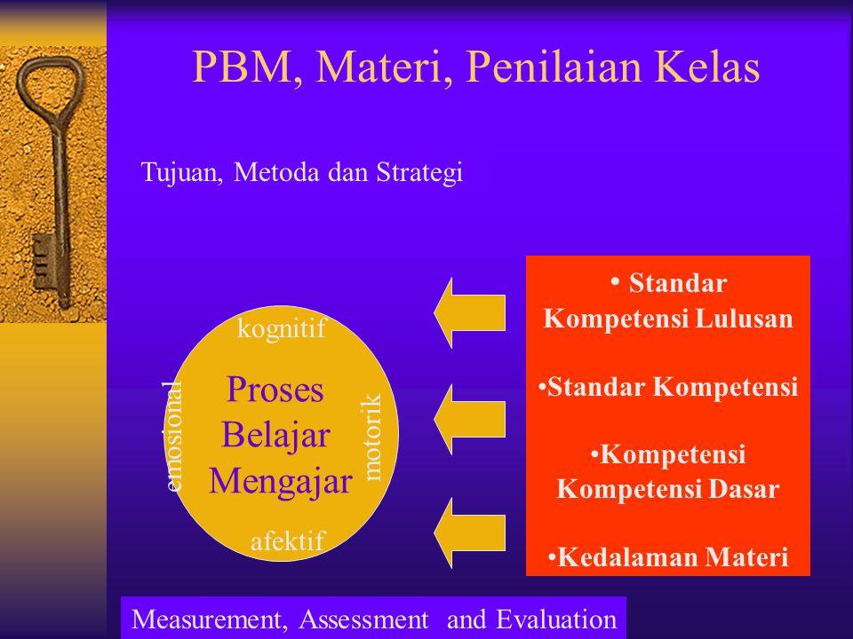 PBM, Materi, Penilaian Kelas