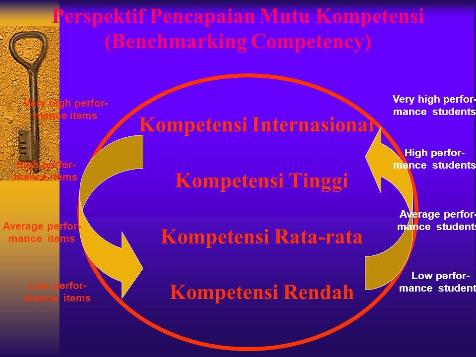 Perspektif Pencapaian Mutu Kompetensi (Benchmarking Competency)