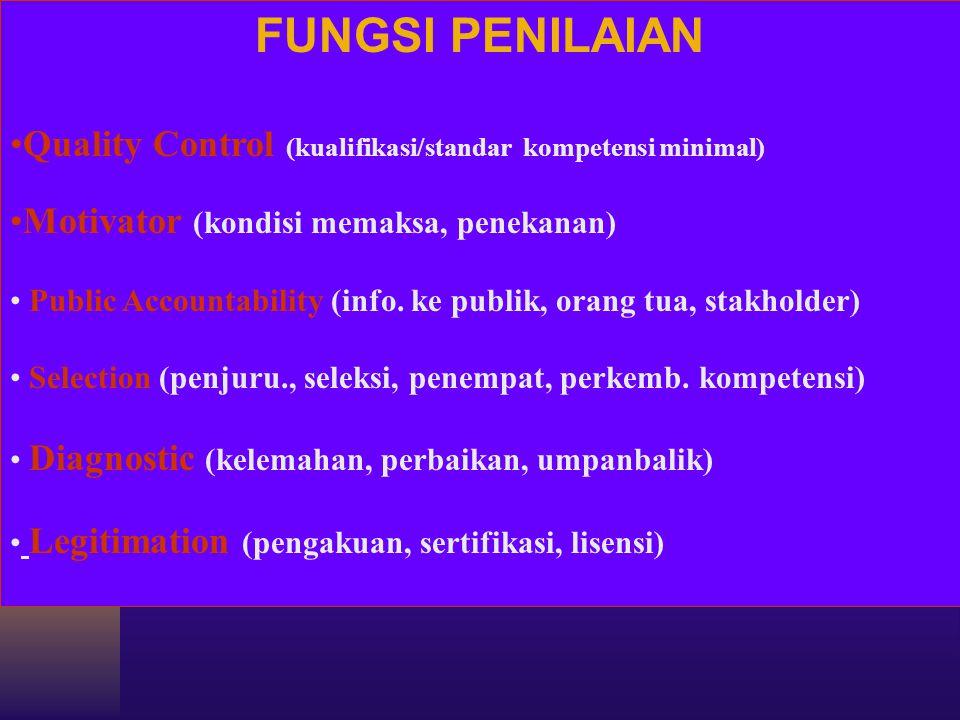 FUNGSI PENILAIAN Quality Control (kualifikasi/standar kompetensi minimal) Motivator (kondisi memaksa, penekanan)