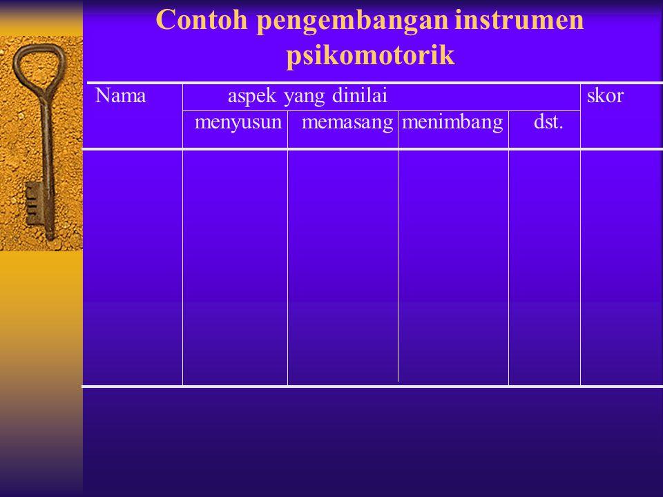 Contoh pengembangan instrumen psikomotorik