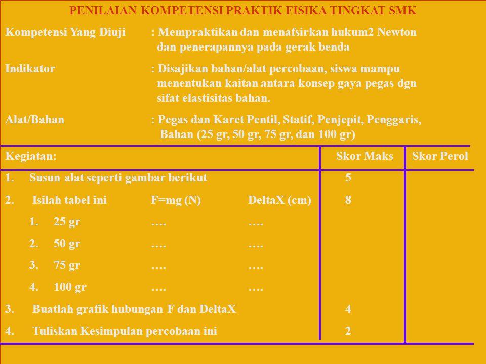 PENILAIAN KOMPETENSI PRAKTIK FISIKA TINGKAT SMK