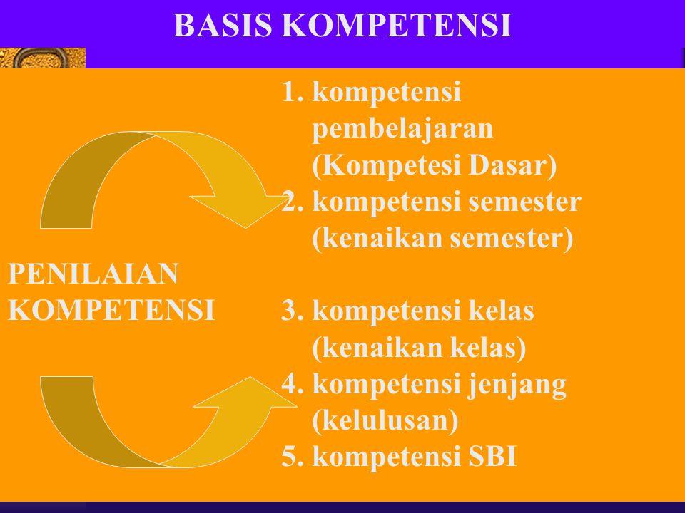 BASIS KOMPETENSI 2. kompetensi semester (kenaikan semester) PENILAIAN