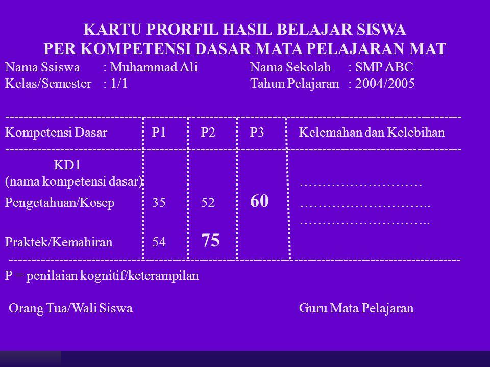 KARTU PRORFIL HASIL BELAJAR SISWA