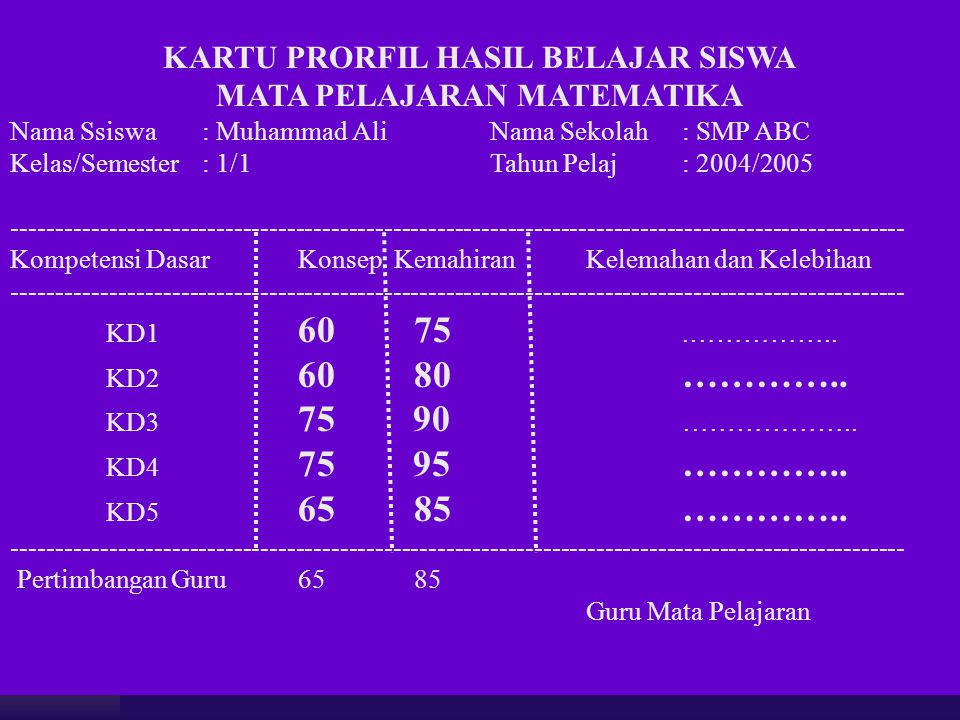 KARTU PRORFIL HASIL BELAJAR SISWA MATA PELAJARAN MATEMATIKA