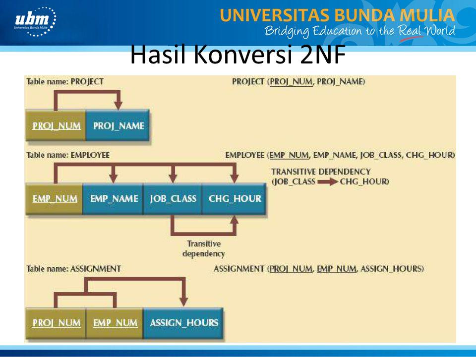 Hasil Konversi 2NF