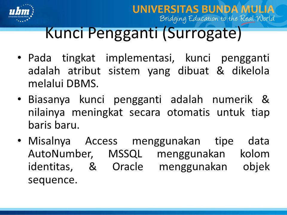 Kunci Pengganti (Surrogate)
