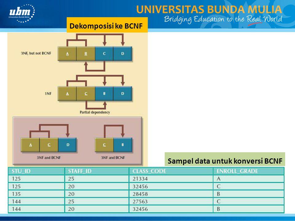 Dekomposisi ke BCNF Sampel data untuk konversi BCNF