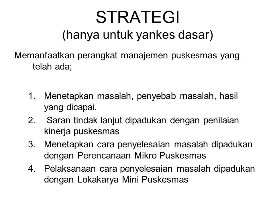 STRATEGI (hanya untuk yankes dasar)