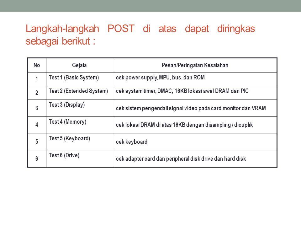 Langkah-langkah POST di atas dapat diringkas sebagai berikut :