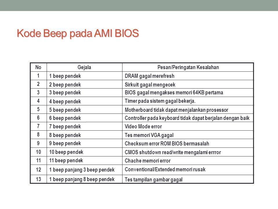 Kode Beep pada AMI BIOS Tes tampilan gambar gagal