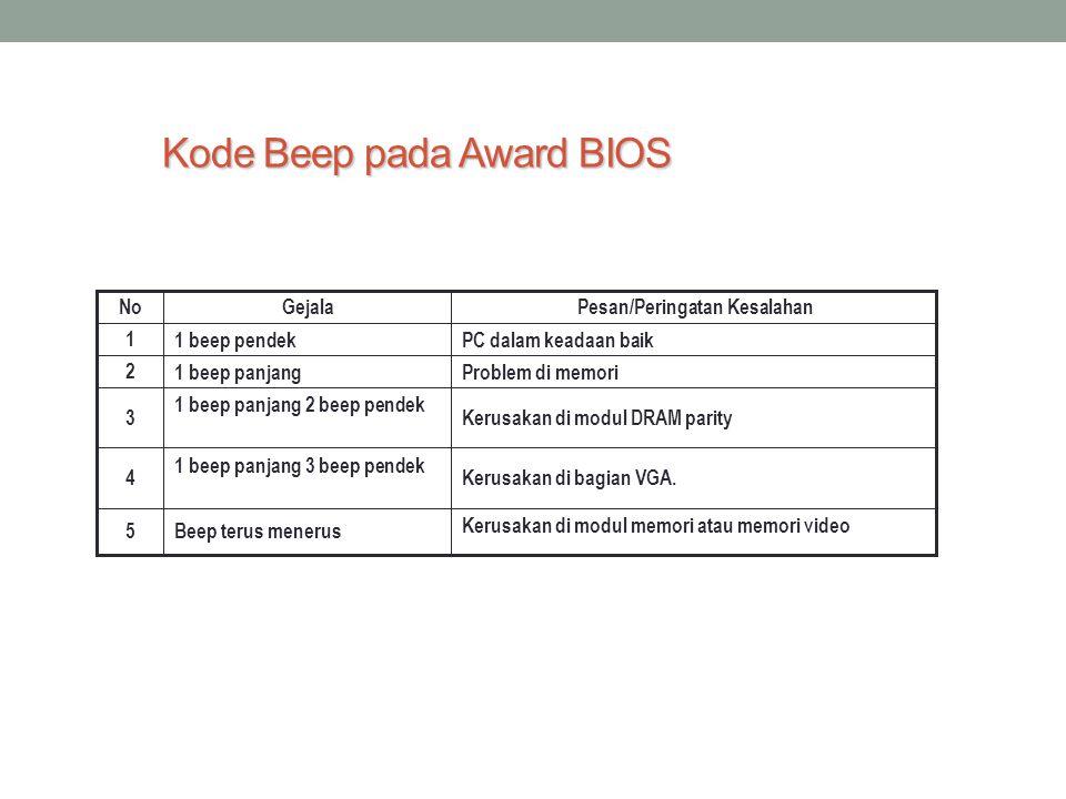 Kode Beep pada Award BIOS