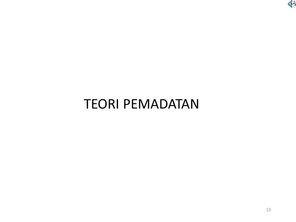 TEORI PEMADATAN
