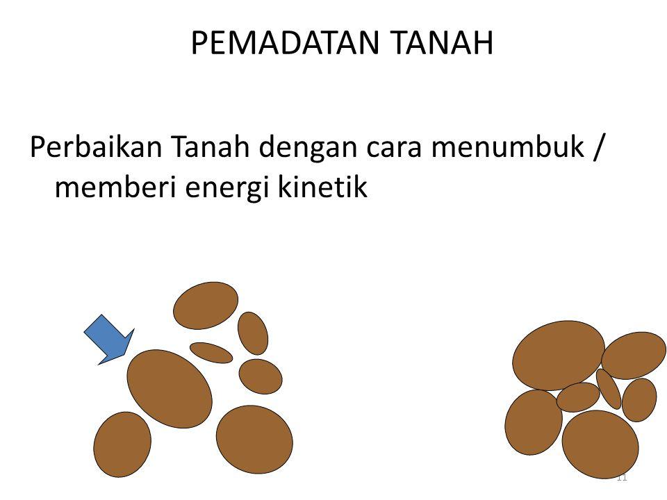 PEMADATAN TANAH Perbaikan Tanah dengan cara menumbuk / memberi energi kinetik.