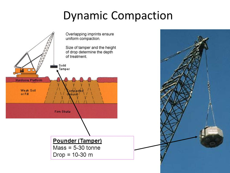 Dynamic Compaction Pounder (Tamper) Mass = 5-30 tonne Drop = 10-30 m