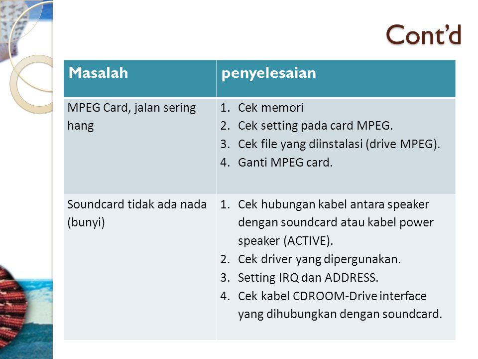 Cont'd Masalah penyelesaian MPEG Card, jalan sering hang Cek memori