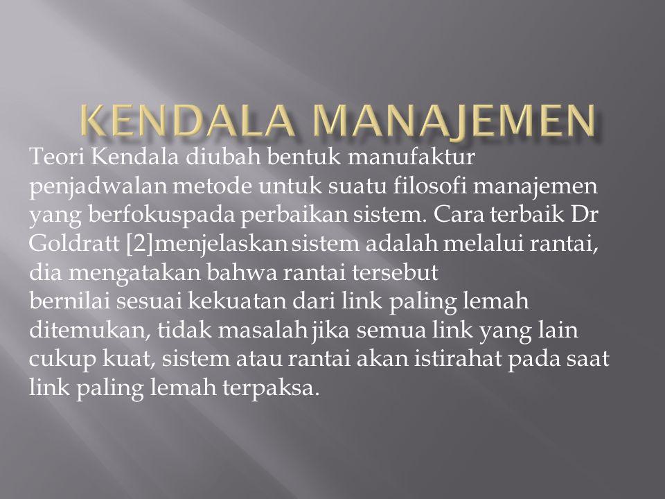 Kendala Manajemen
