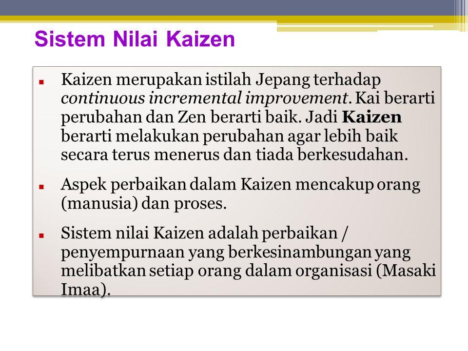 Sistem Nilai Kaizen