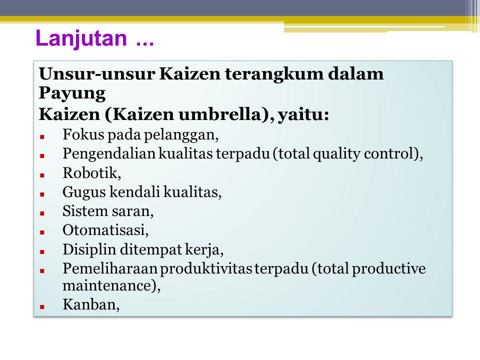 Lanjutan ... Unsur-unsur Kaizen terangkum dalam Payung