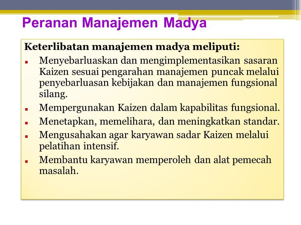 Peranan Manajemen Madya