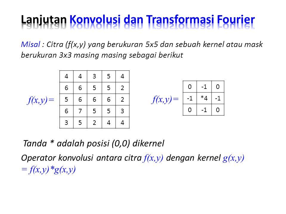 Lanjutan Konvolusi dan Transformasi Fourier