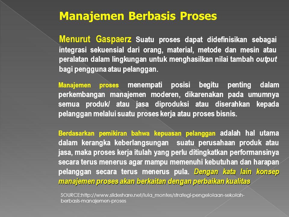Manajemen Berbasis Proses
