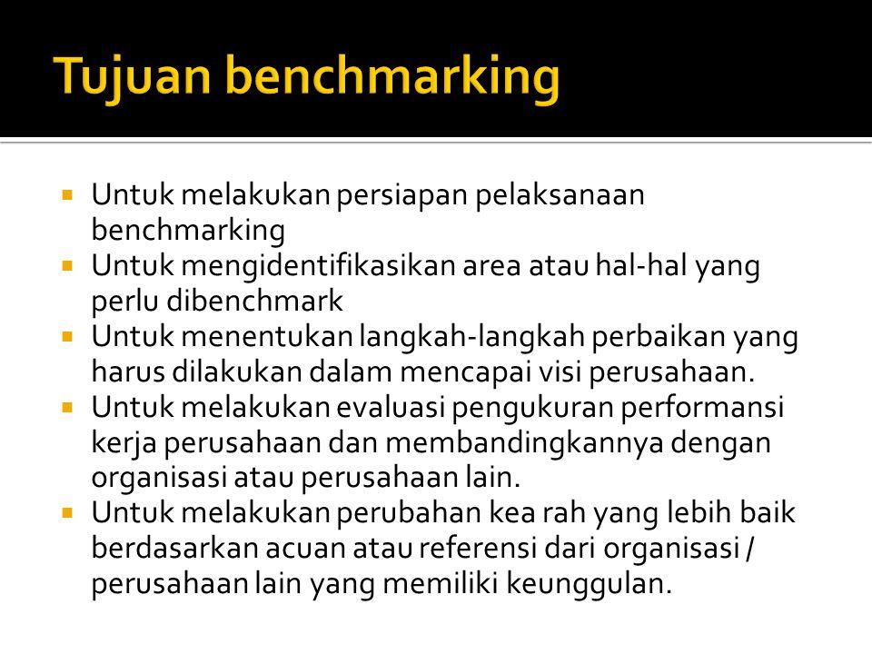Tujuan benchmarking Untuk melakukan persiapan pelaksanaan benchmarking