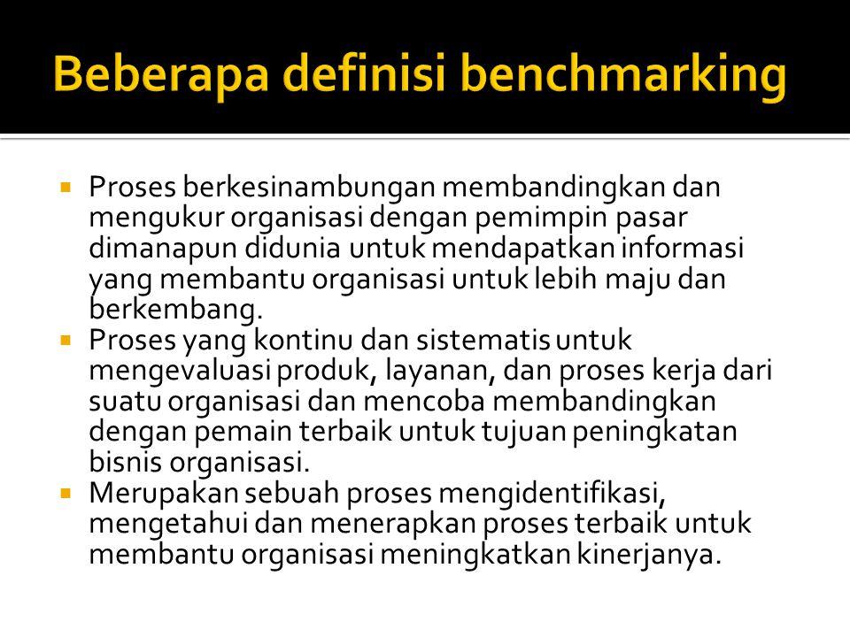 Beberapa definisi benchmarking