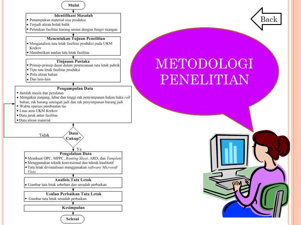 Back METODOLOGI PENELITIAN