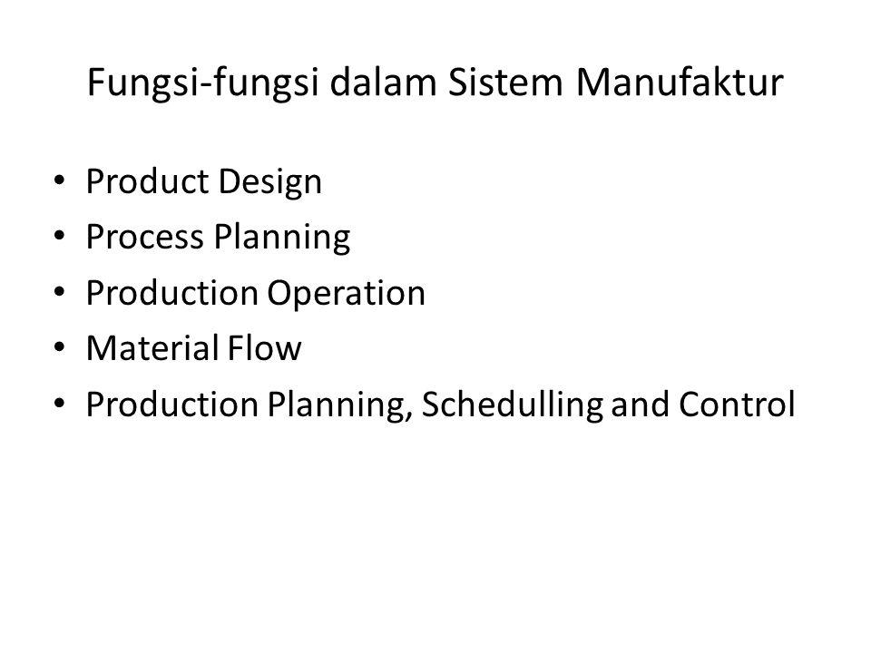 Fungsi-fungsi dalam Sistem Manufaktur