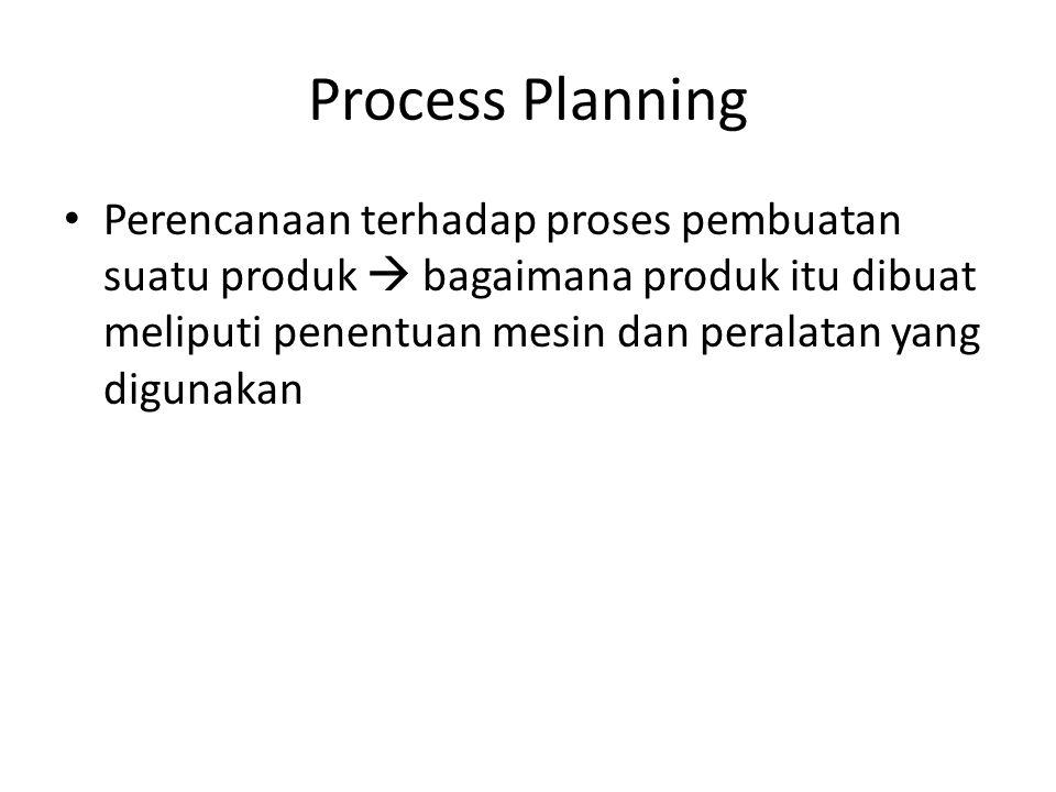 Process Planning