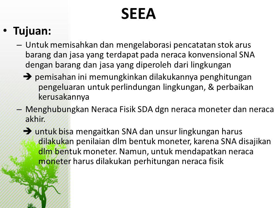 SEEA Tujuan: