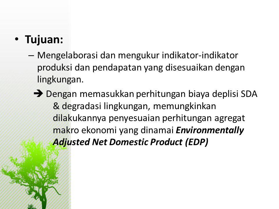 Tujuan: Mengelaborasi dan mengukur indikator-indikator produksi dan pendapatan yang disesuaikan dengan lingkungan.