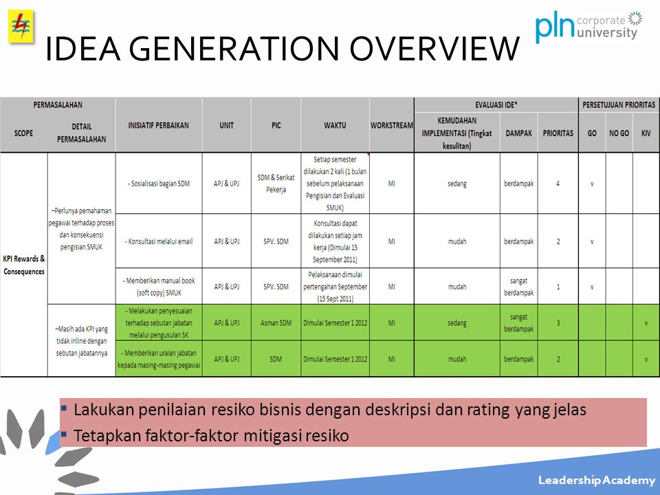 IDEA GENERATION OVERVIEW