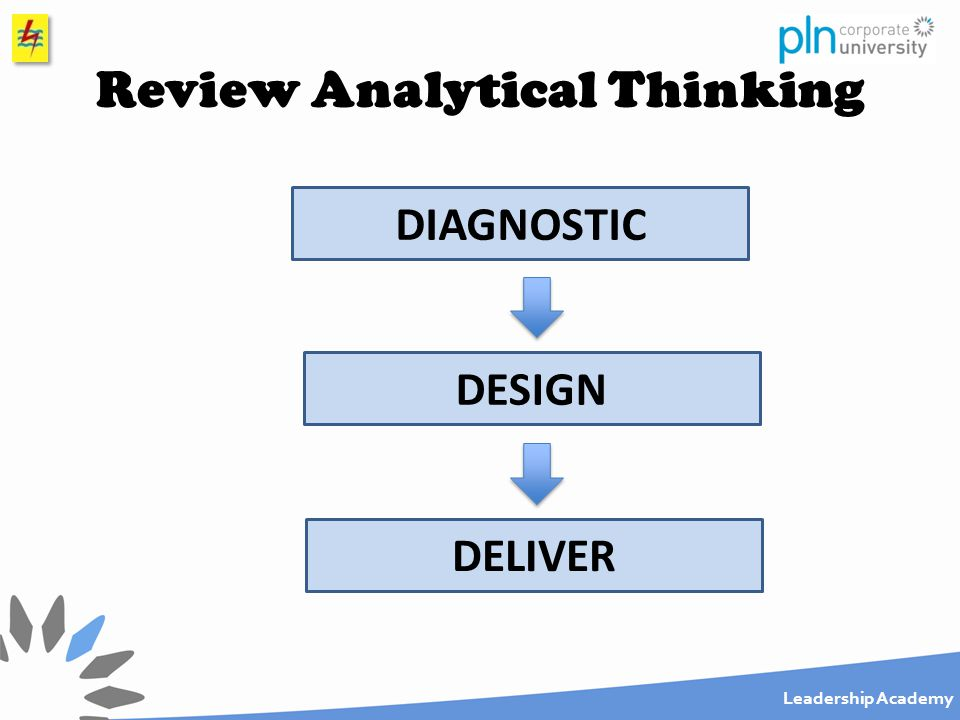 Review Analytical Thinking
