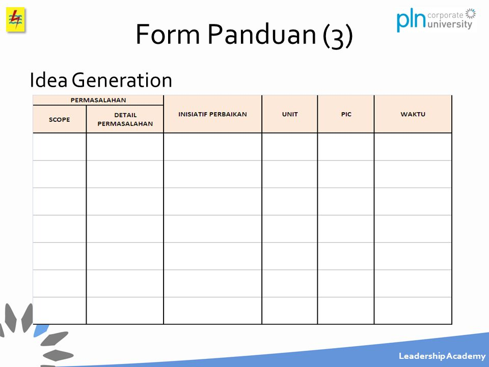 Form Panduan (3) Idea Generation