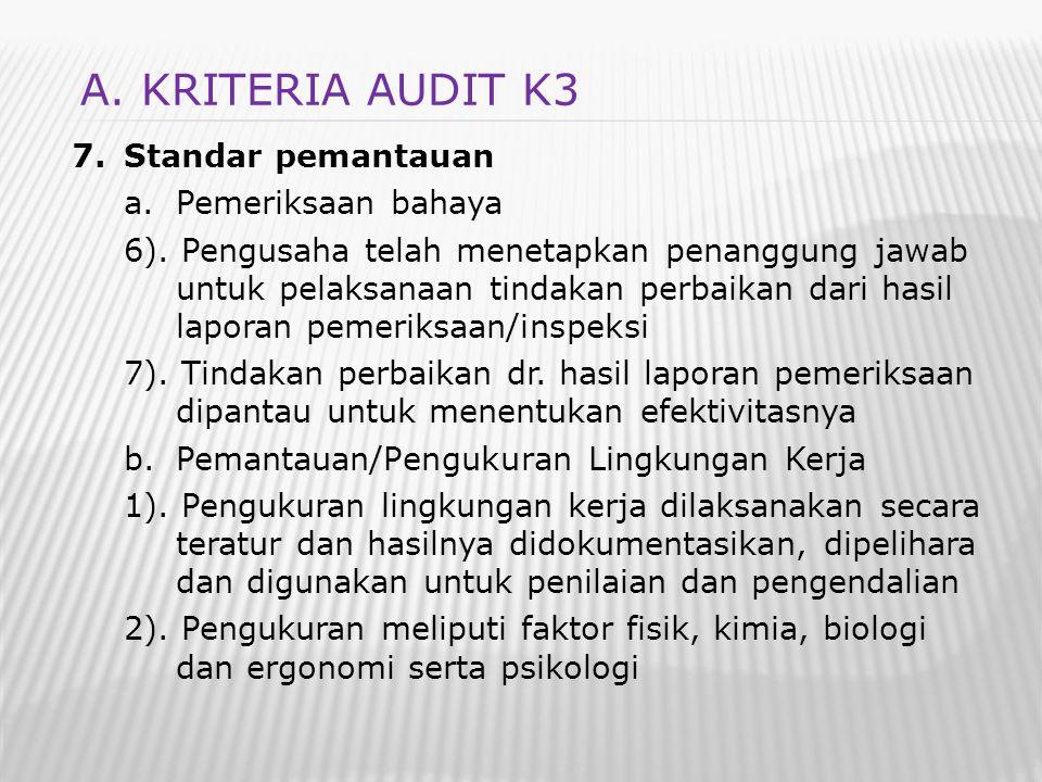 A. KRITERIA AUDIT K3 Standar pemantauan Pemeriksaan bahaya