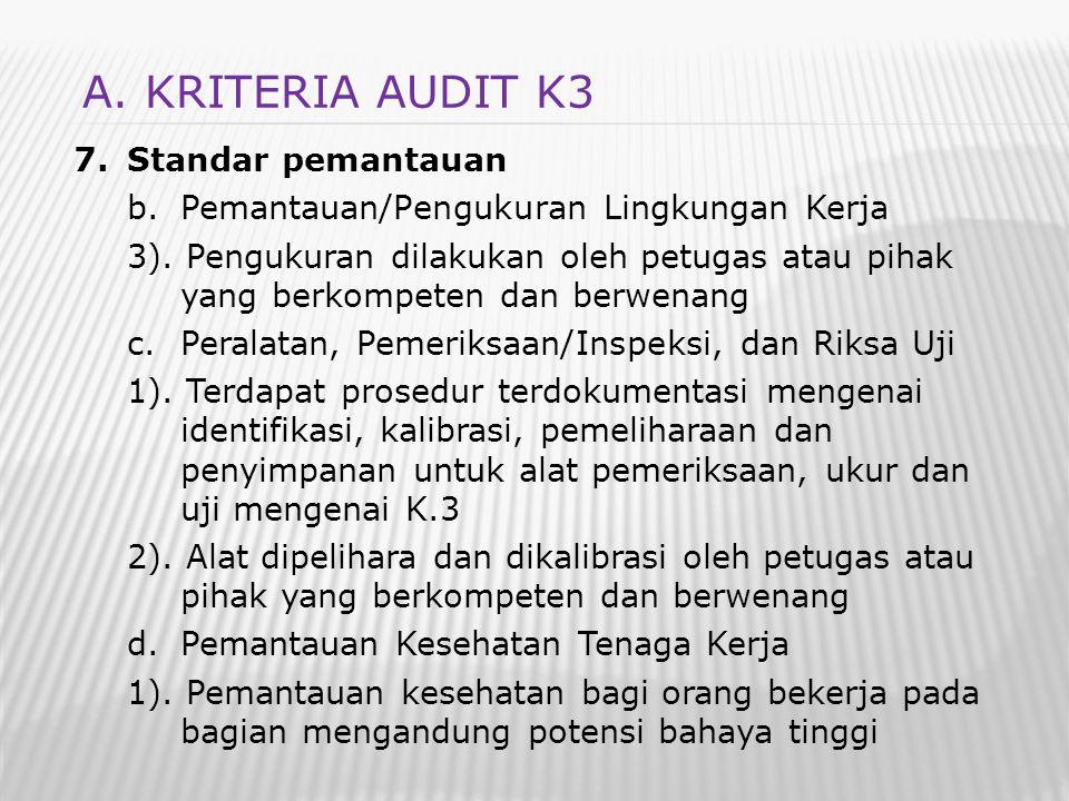 A. KRITERIA AUDIT K3 Standar pemantauan