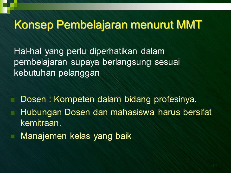 Konsep Pembelajaran menurut MMT