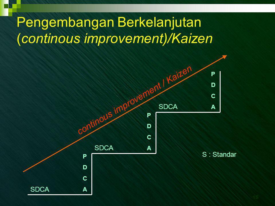 Pengembangan Berkelanjutan (continous improvement)/Kaizen
