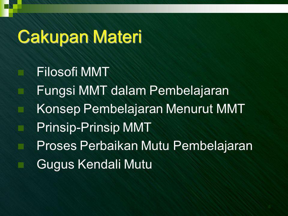 Cakupan Materi Filosofi MMT Fungsi MMT dalam Pembelajaran