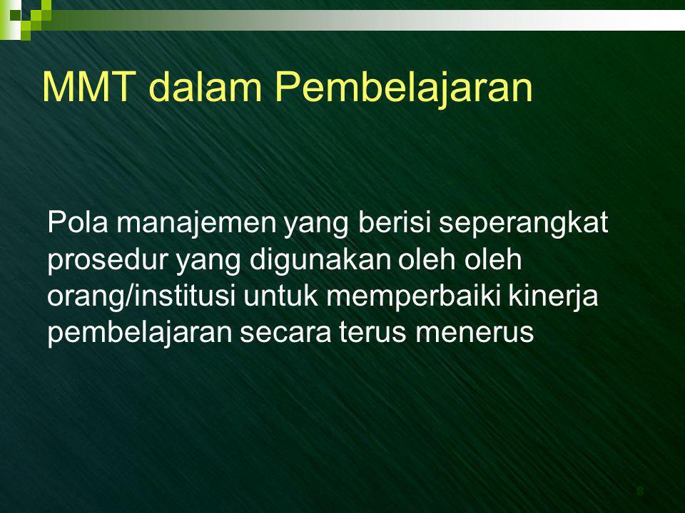 MMT dalam Pembelajaran