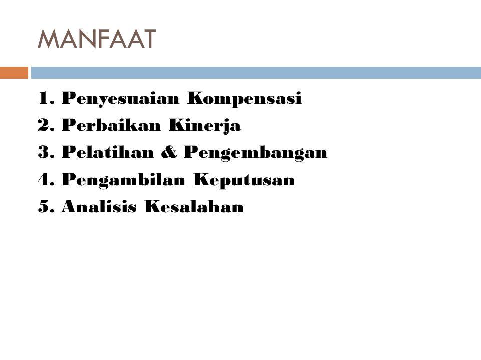 MANFAAT 1. Penyesuaian Kompensasi 2. Perbaikan Kinerja