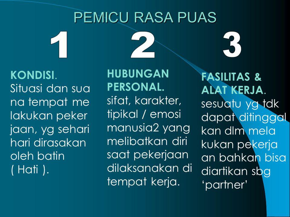 PEMICU RASA PUAS 1 3 2 KONDISI. HUBUNGAN FASILITAS & Situasi dan sua