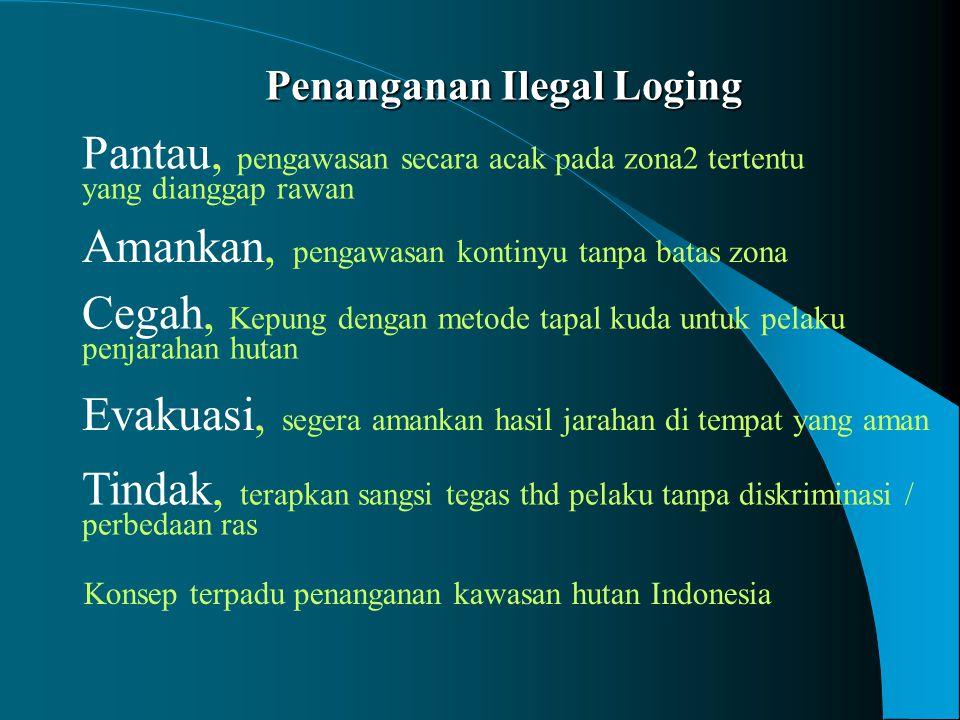 Penanganan Ilegal Loging