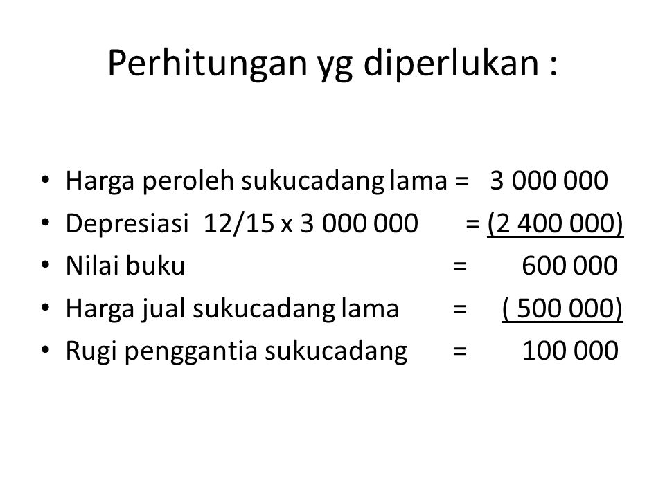 Perhitungan yg diperlukan :