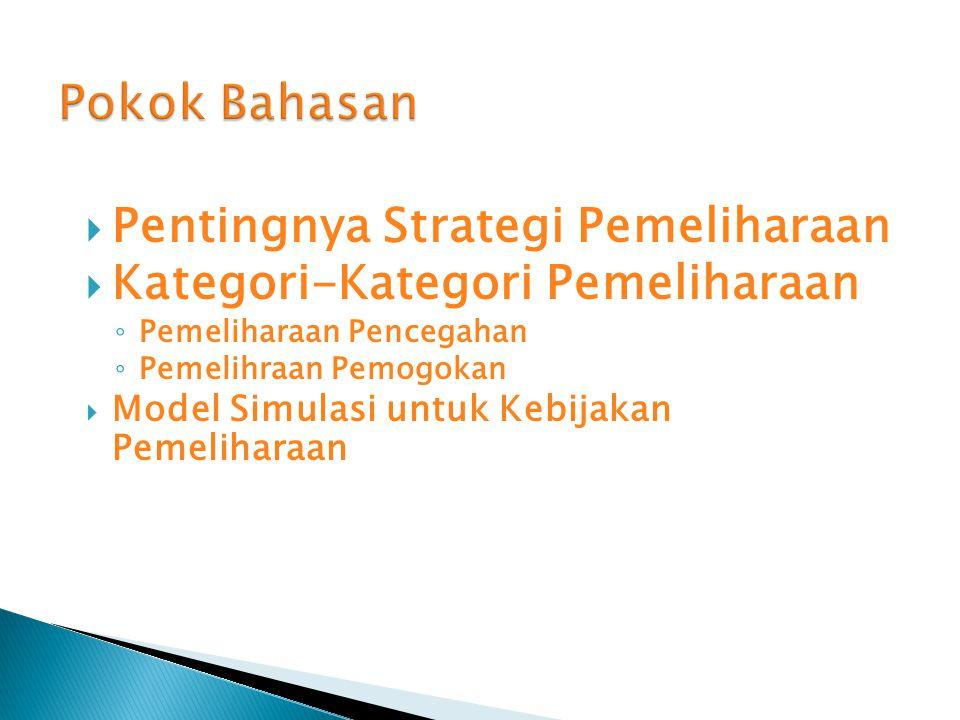 Pokok Bahasan Pentingnya Strategi Pemeliharaan