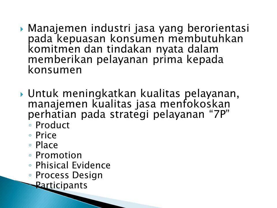 Manajemen industri jasa yang berorientasi pada kepuasan konsumen membutuhkan komitmen dan tindakan nyata dalam memberikan pelayanan prima kepada konsumen